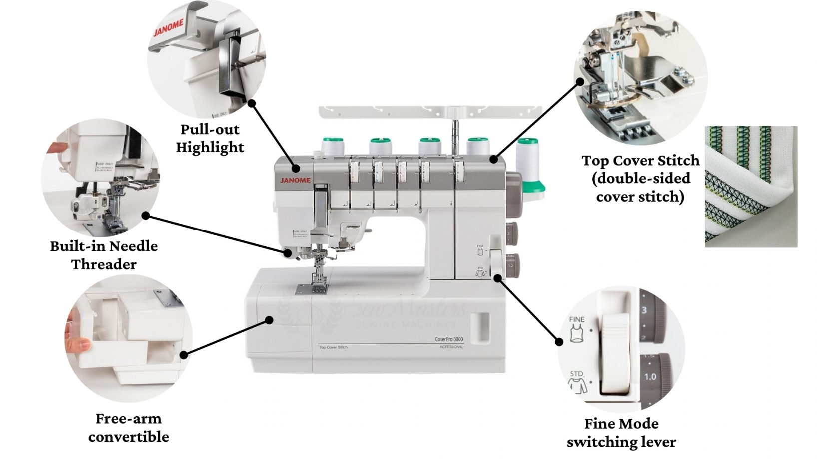 cp 3000 coverstitch overview